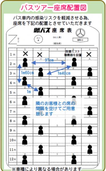 [ツアー]新型コロナウィルス対策(座席配置図)